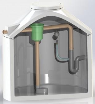 Water Retention Profi